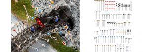 FALLER 120298 Streckenschilder-Set | 190 Stück | Zubehör Spur H0 kaufen
